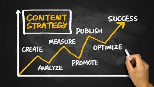 אסטרטגיית תוכן- איך מגדירים אותה